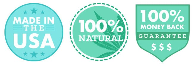 Cannanine CBD certification for made in USA, natural and money back guarantee